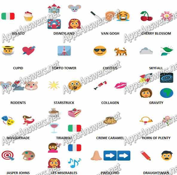 100-Pics-Emoji-Quiz-5-Answers-Pics-81-100