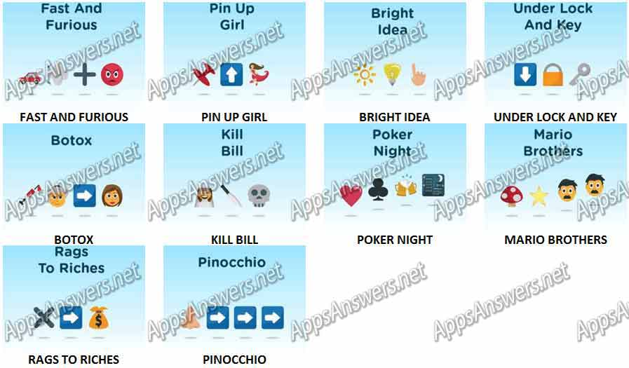 Emoji-The-Guess-Level-19-Answers-No-1-10