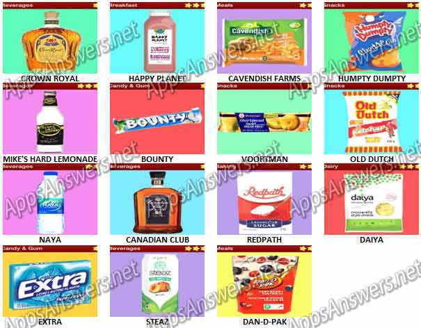 Food quiz answers pack 10 food for Cuisine quiz
