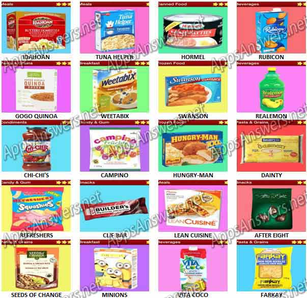Food-Quiz-Canada-Pack-17-Answers
