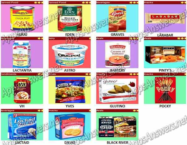 Food-Quiz-Canada-Pack-18-Answers