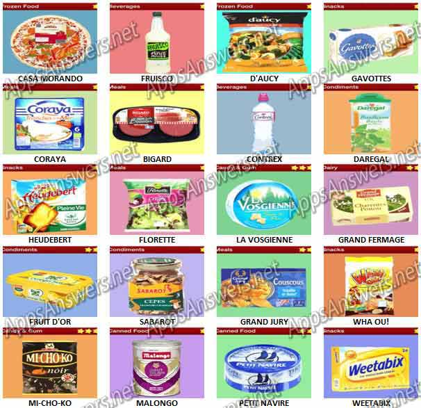 Food-Quiz-France-Pack-13-Answers